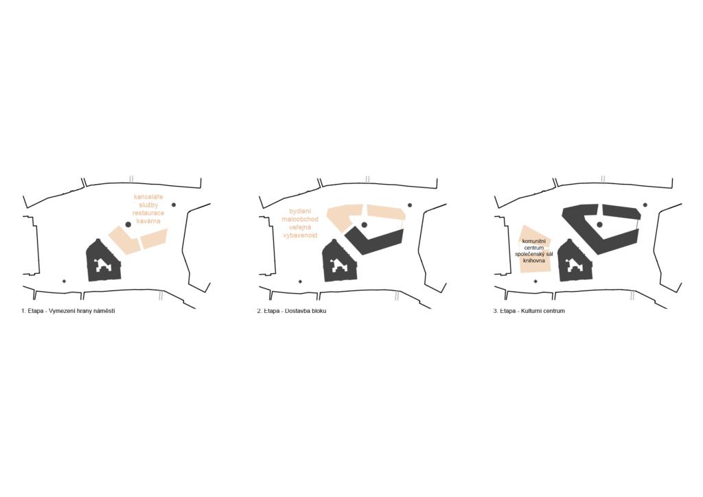 Krnov schéma